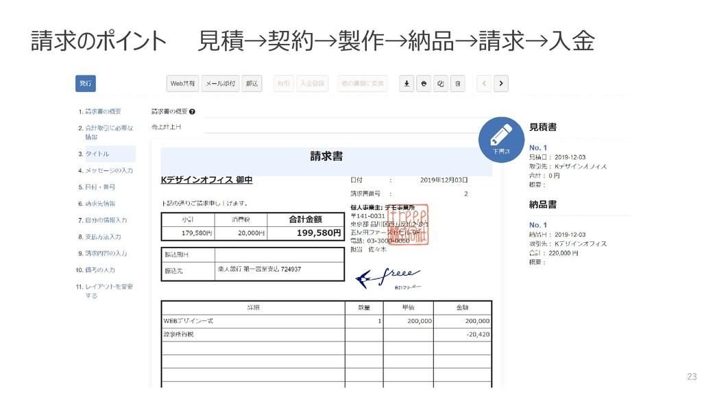 請求のポイント 見積→契約→製作→納品→請求→入金 23