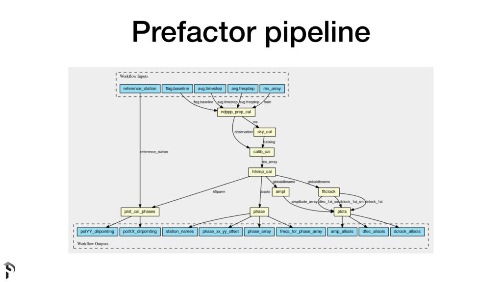 Prefactor pipeline