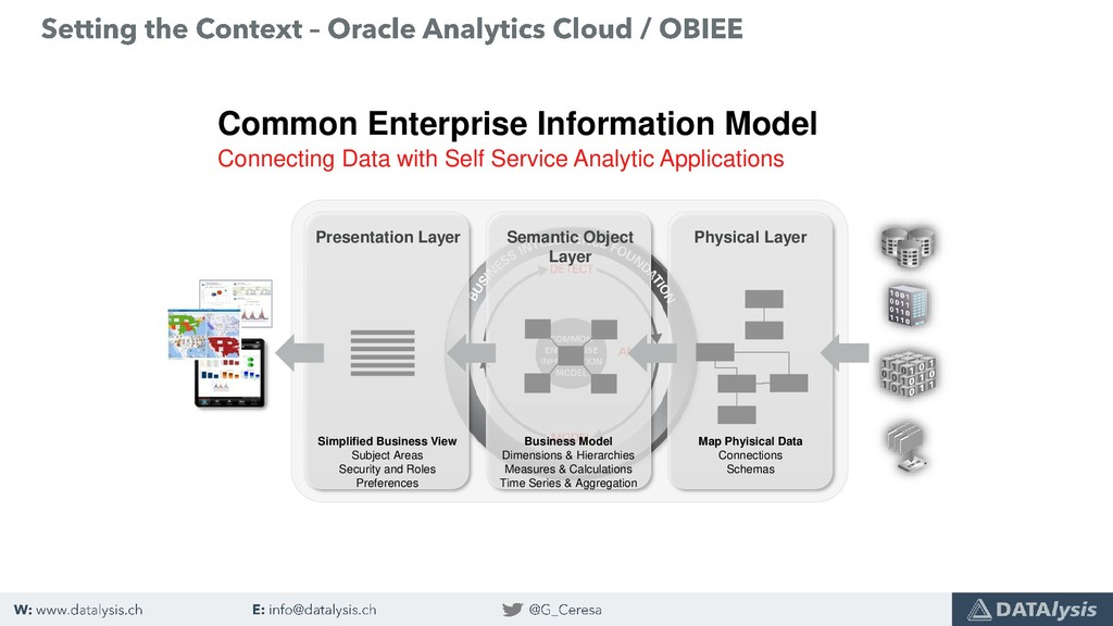 Common Enterprise Information Model Connecting ...