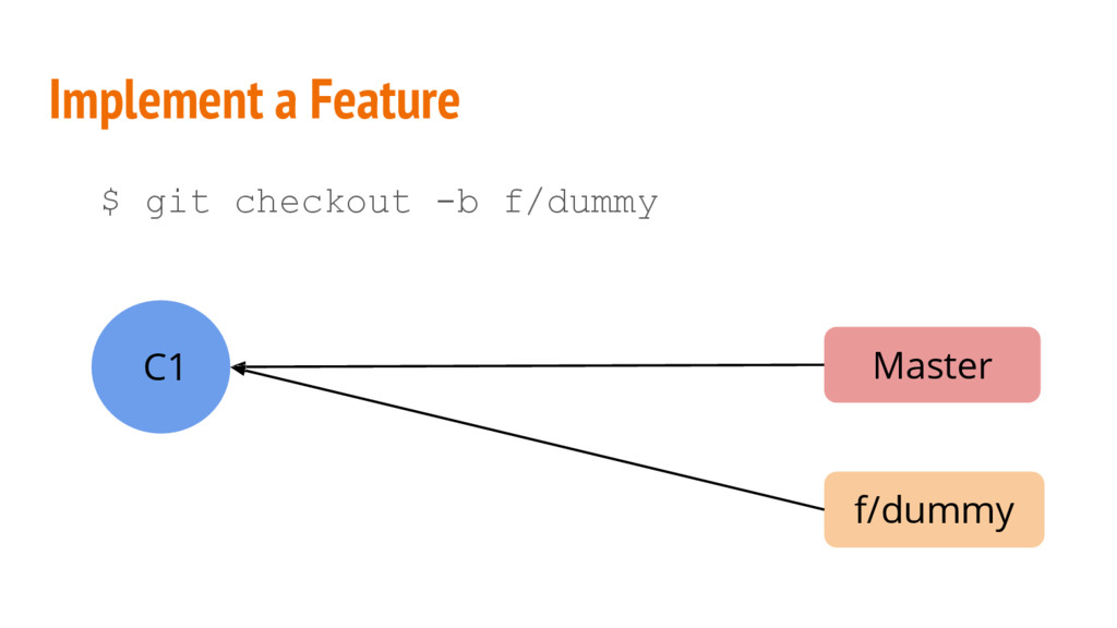 Implement a Feature $ git checkout -b f/dummy C...