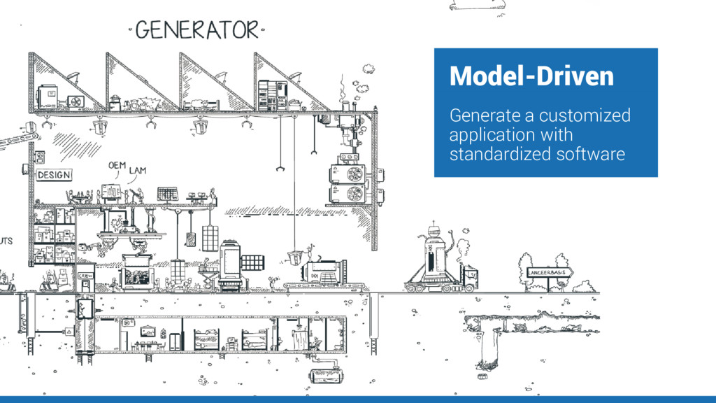 Model-Driven Generate a customized application ...