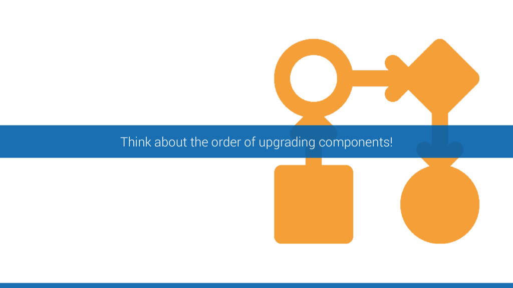 Think about the order of upgrading components!