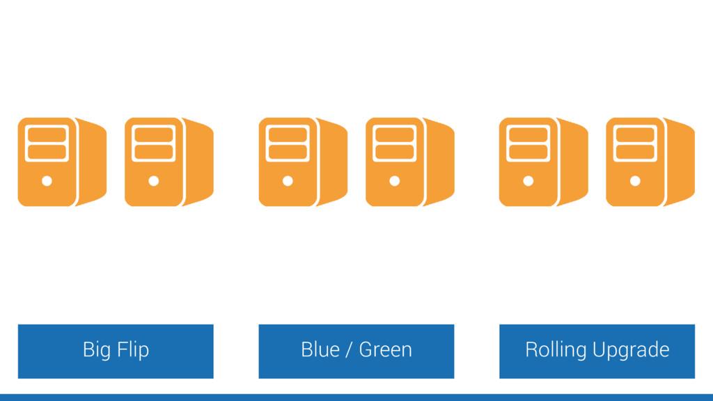 Big Flip Blue / Green Rolling Upgrade