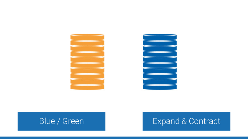 Blue / Green Expand & Contract