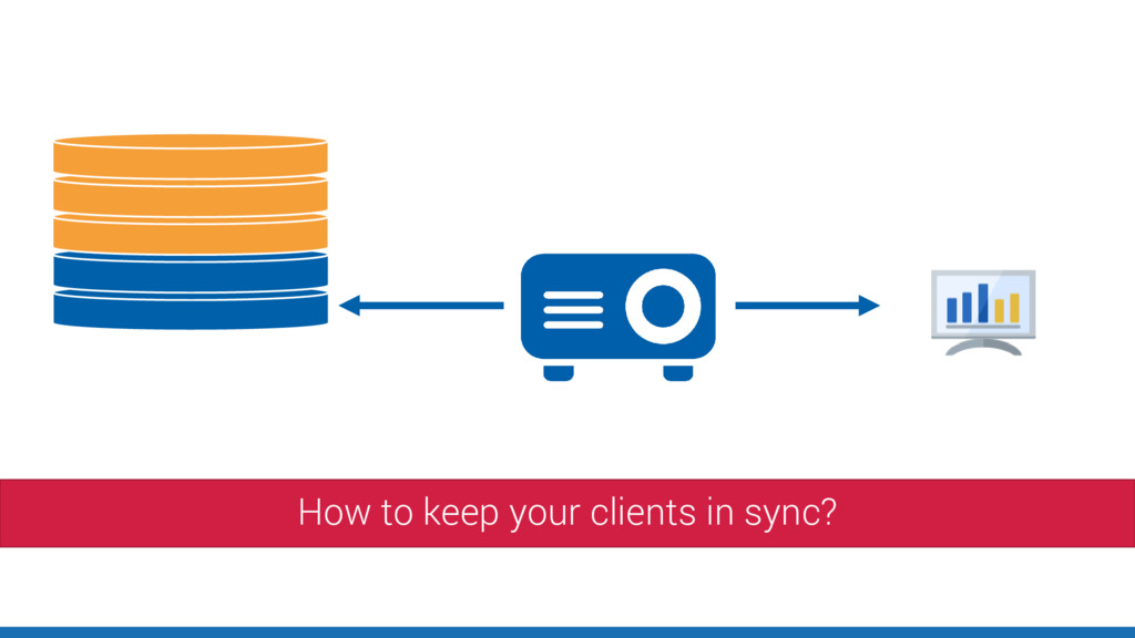 How to keep your clients in sync?