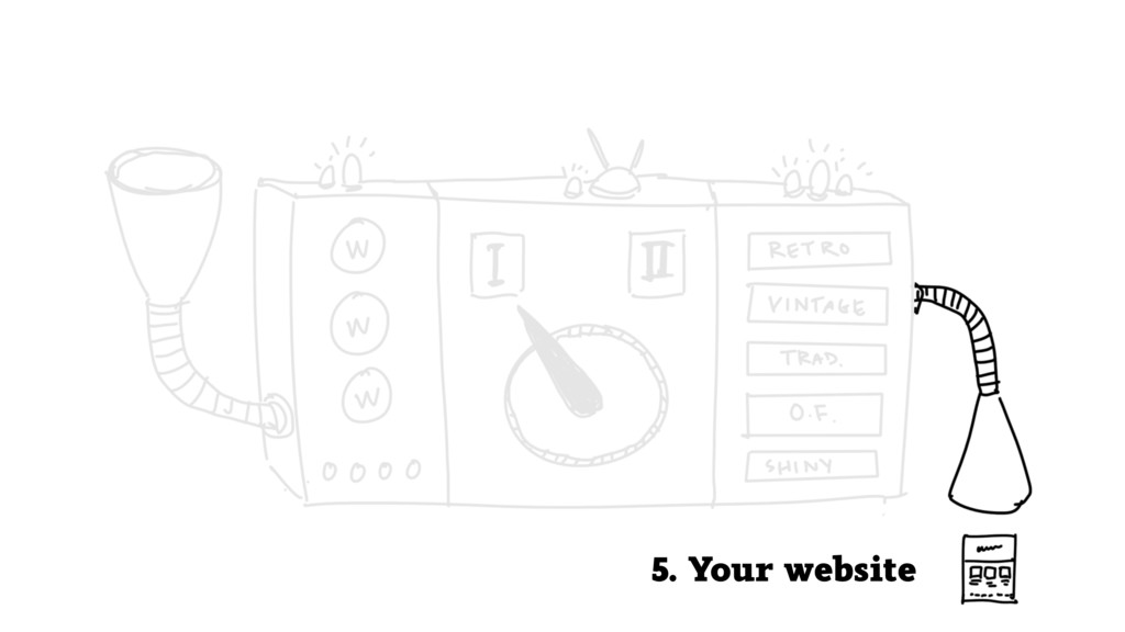 5. Your website