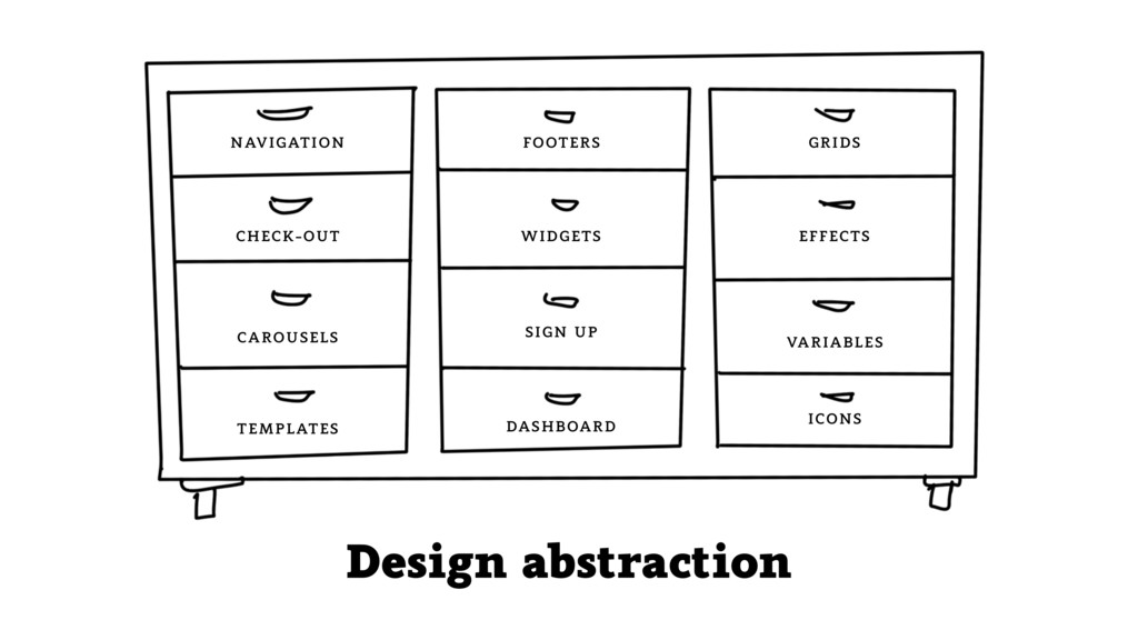 Design abstraction NAVIGATION CHECK-OUT CAROUSE...