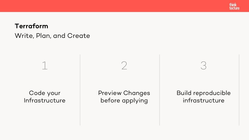 Terraform Write, Plan, and Create 1 Code your I...