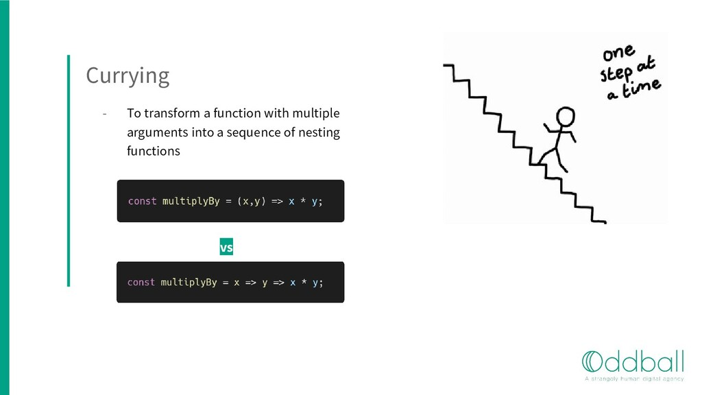 Currying - To transform a function with multipl...