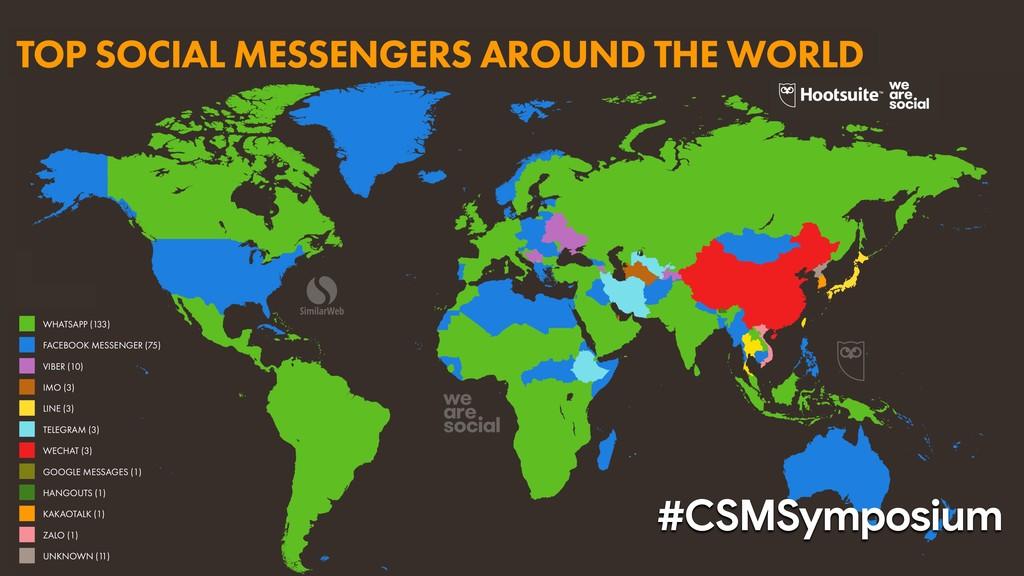 #CSMSymposium