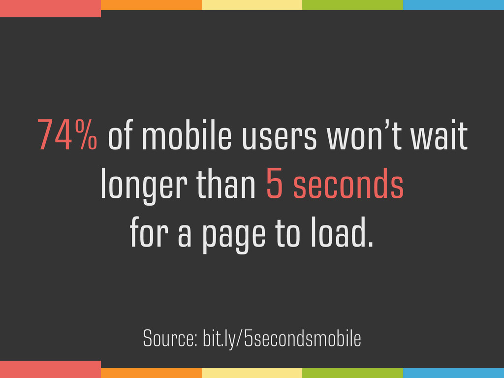 74% of mobile users won't wait