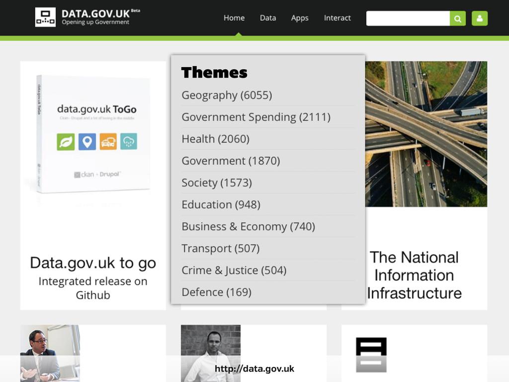 http://data.gov.uk Themes