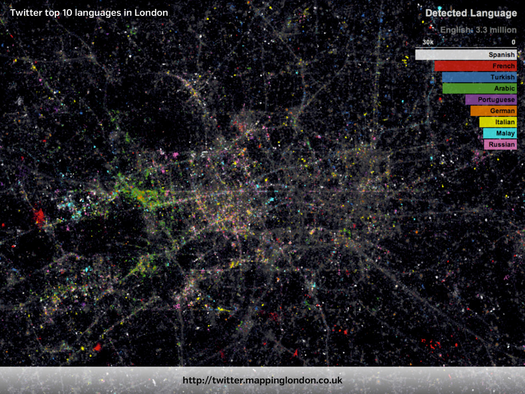 Twitter top 10 languages in London http://twitt...