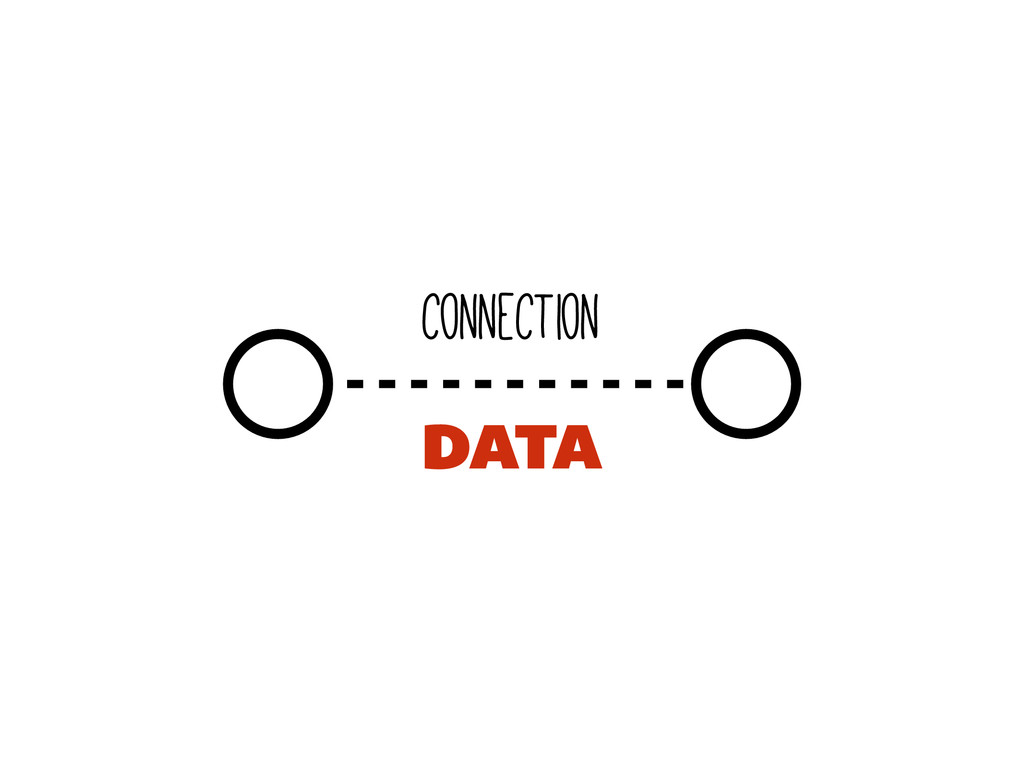 connection DATA