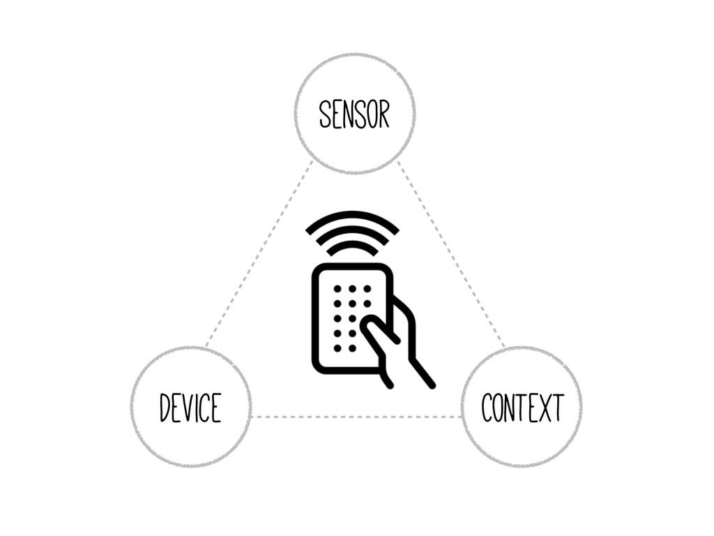 Sensor Context Device