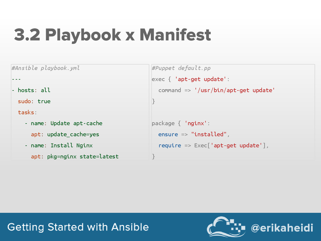 3.2 Playbook x Manifest #Ansible playbook.yml -...