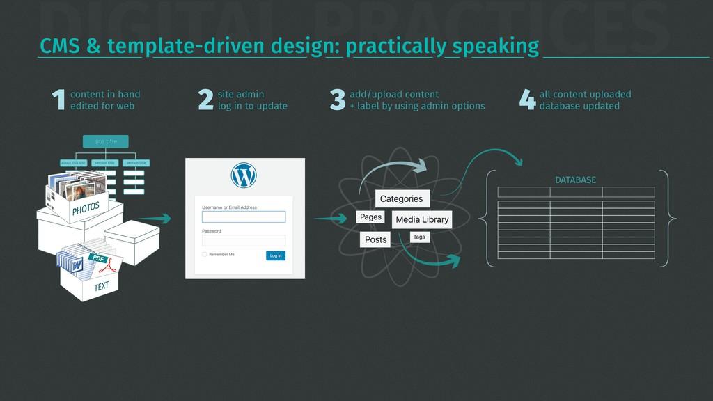 DIGITAL PRACTICES CMS & template-driven design:...