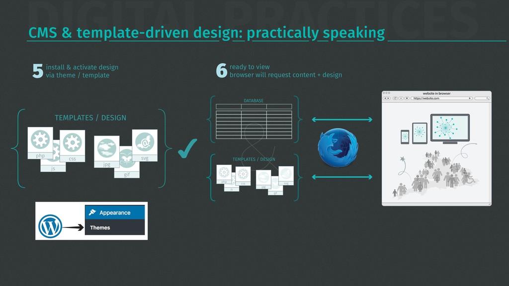 DIGITAL PRACTICES install & activate design via...