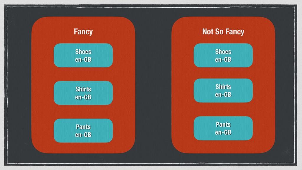 Not So Fancy Fancy Shoes en-GB Shirts en-GB Pan...