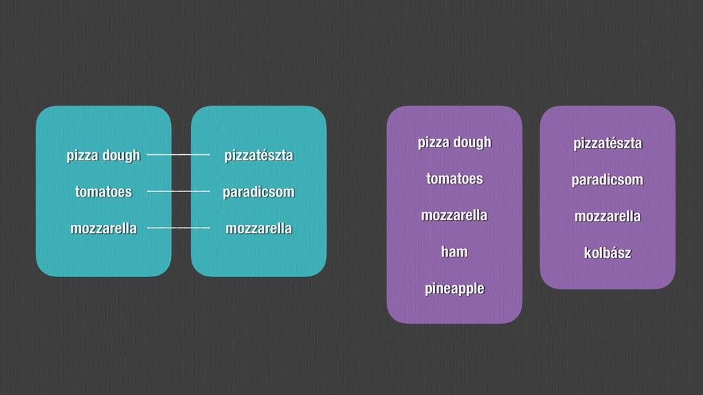 pizza dough tomatoes mozzarella ham pineapple p...