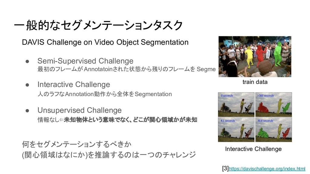 一般的なセグメンテーションタスク DAVIS Challenge on Video Objec...