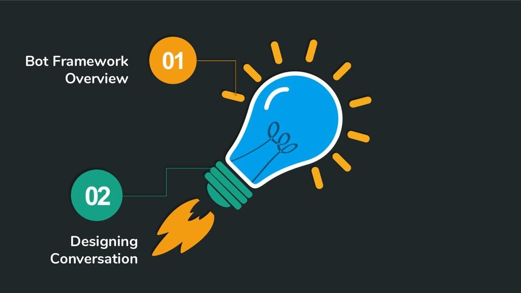 Bot Framework Overview Designing Conversation