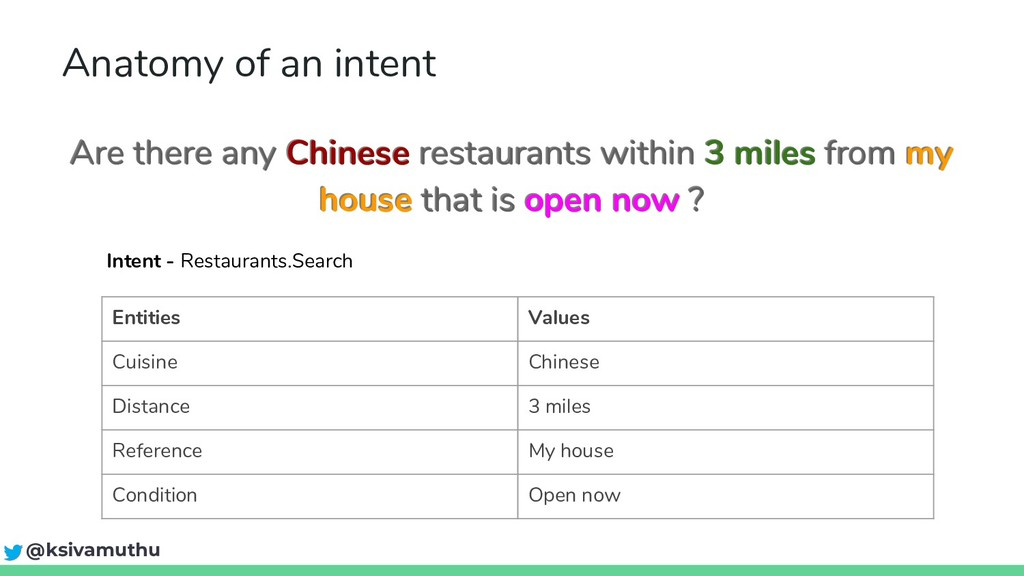 Anatomy of an intent Are there any Chinese rest...