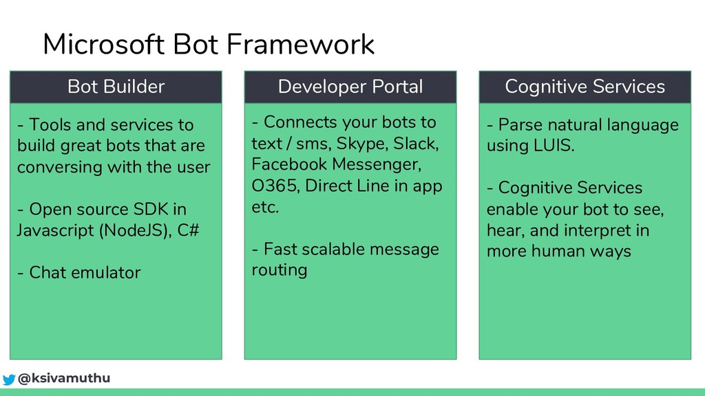 - Tools and services to build great bots that a...