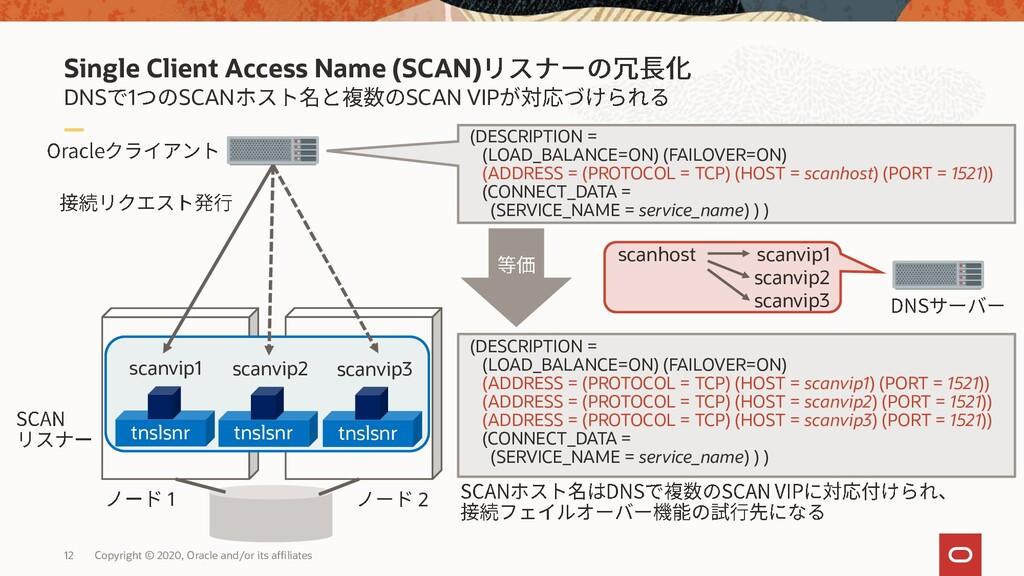 Single Client Access Name (SCAN) DNS 1 SCAN SCA...