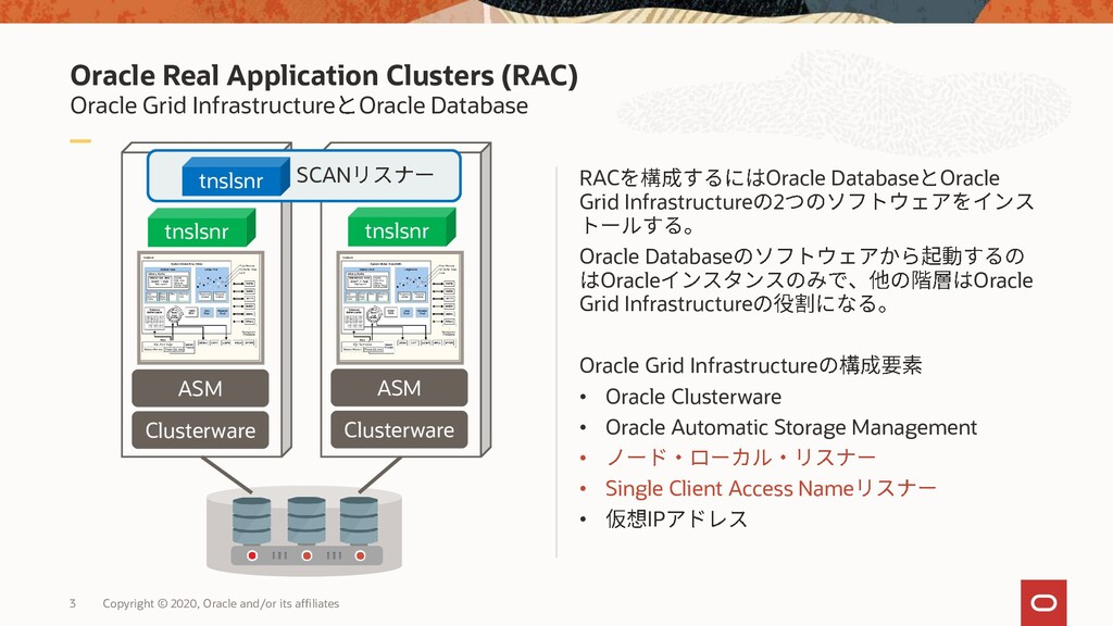Oracle Real Application Clusters (RAC) Oracle G...