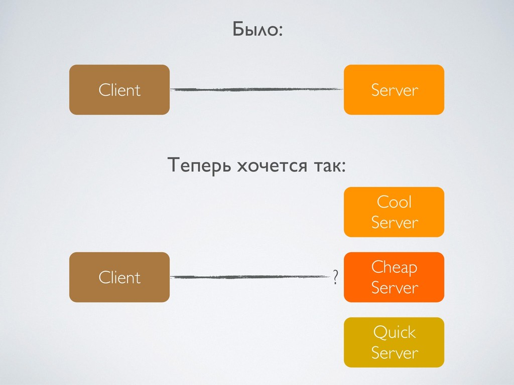 Client Server Теперь хочется так: Было: Client ...