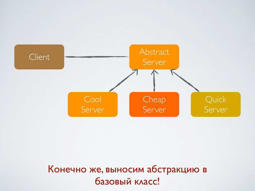 Client Abstract Server Cheap Server Quick Se...
