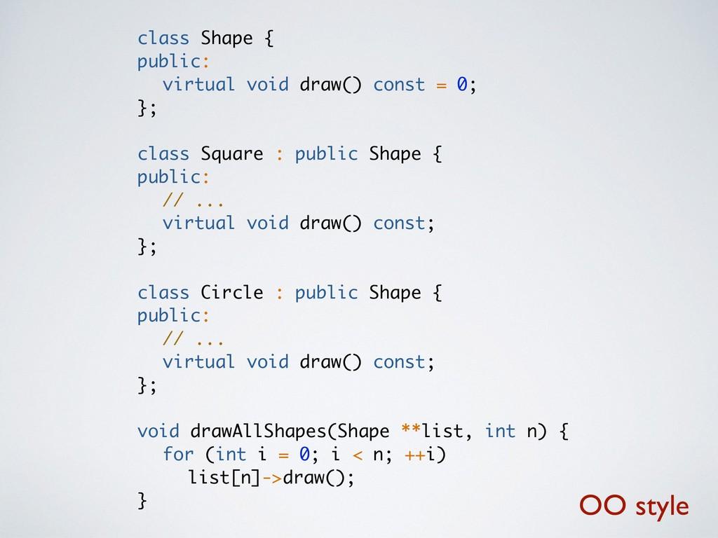 class Shape { public: virtual void draw() const...