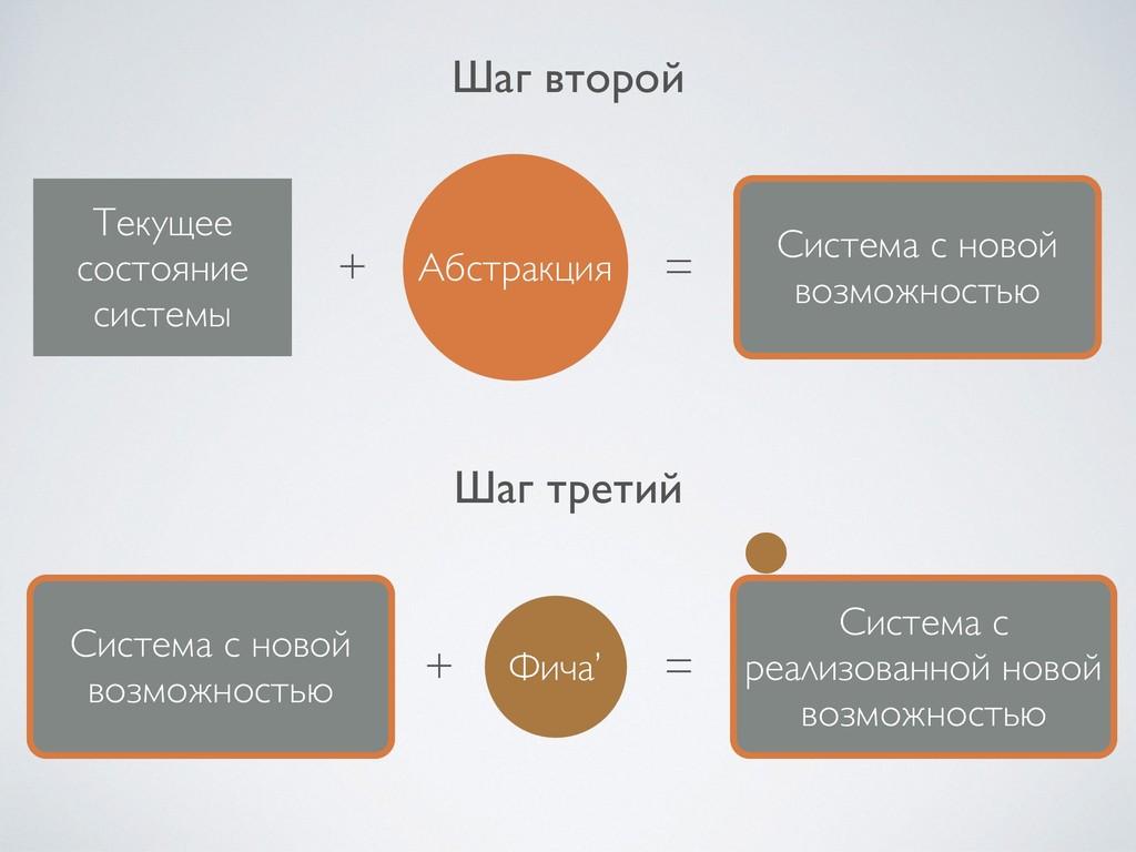 Текущее состояние системы + = Система с новой ...