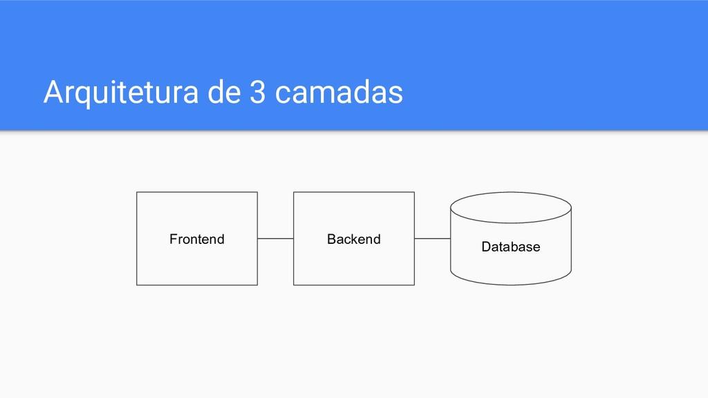 Arquitetura de 3 camadas Frontend Backend Datab...