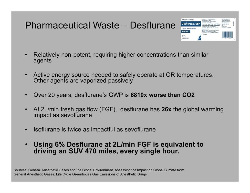 Pharmaceutical Waste – Desflurane • Relatively ...