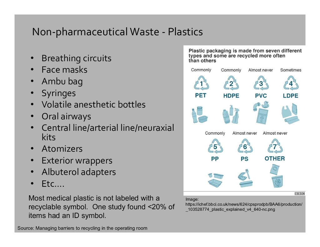 Non-pharmaceutical Waste - Plastics • Breathing...