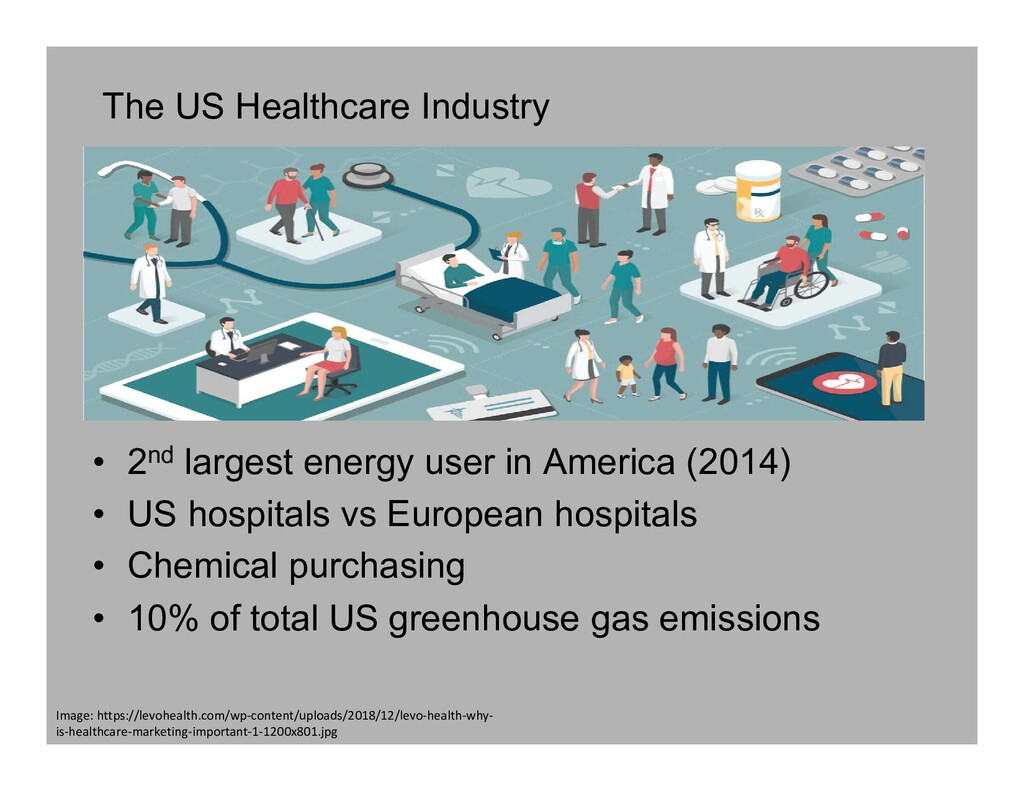 The US Healthcare Industry • 2nd largest energy...