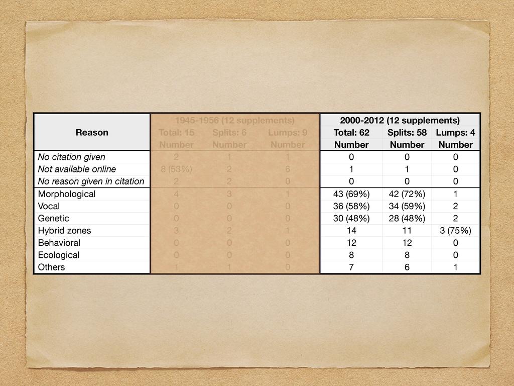 Reason 1945-1956 (12 supplements) 1945-1956 (12...