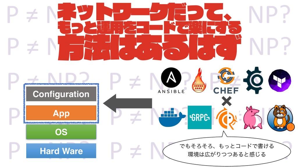 Hard Ware OS App Configuration ͰͦΖͦΖɺͬͱίʔυͰॻ͚...