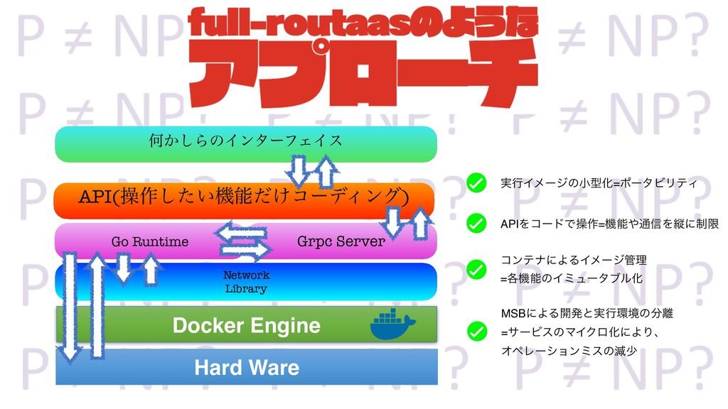Կ͔͠ΒͷΠϯλʔϑΣΠε Network Library Hard Ware Docker ...