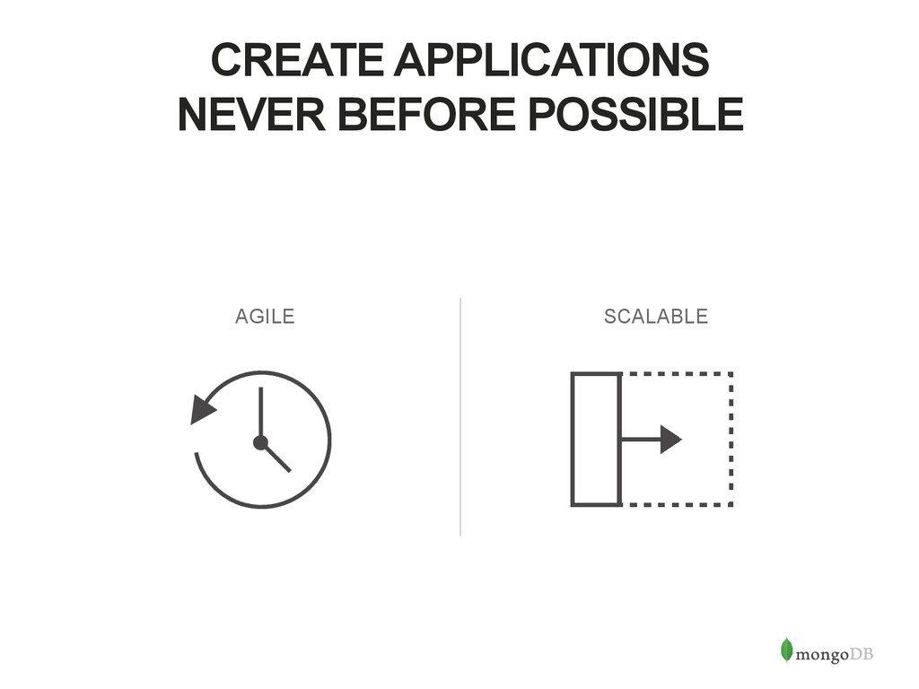 CREATE APPLICATIONS NEVER BEFORE POSSIBLE AGILE...
