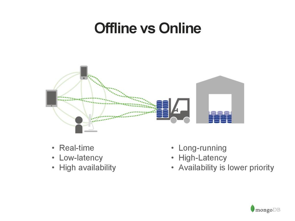 Offline vs Online • Long-running • High-Laten...