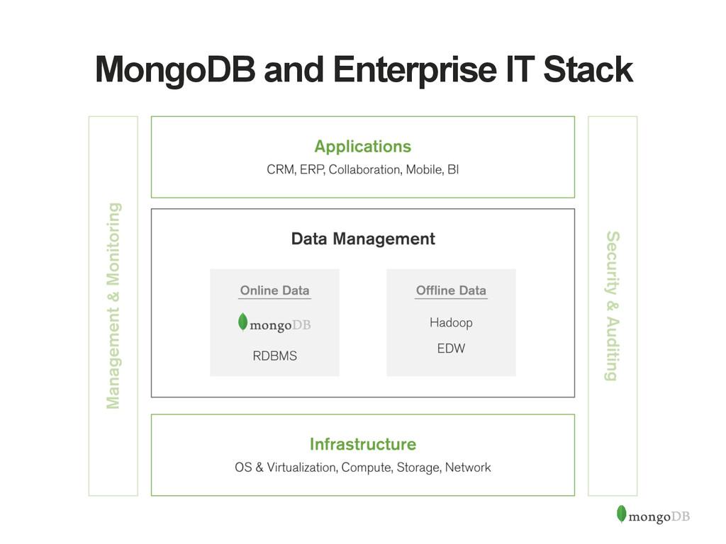 MongoDB and Enterprise IT Stack