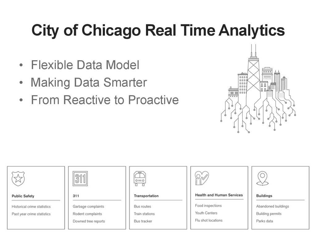 34 City of Chicago Real Time Analytics • Flexi...