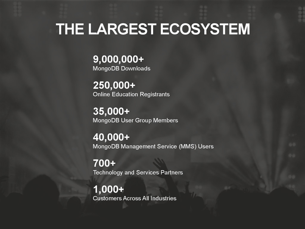THE LARGEST ECOSYSTEM 9,000,000+ MongoDB Downlo...