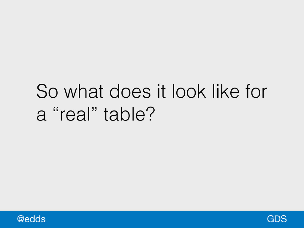 "So what does it look like for a ""real"" table? G..."