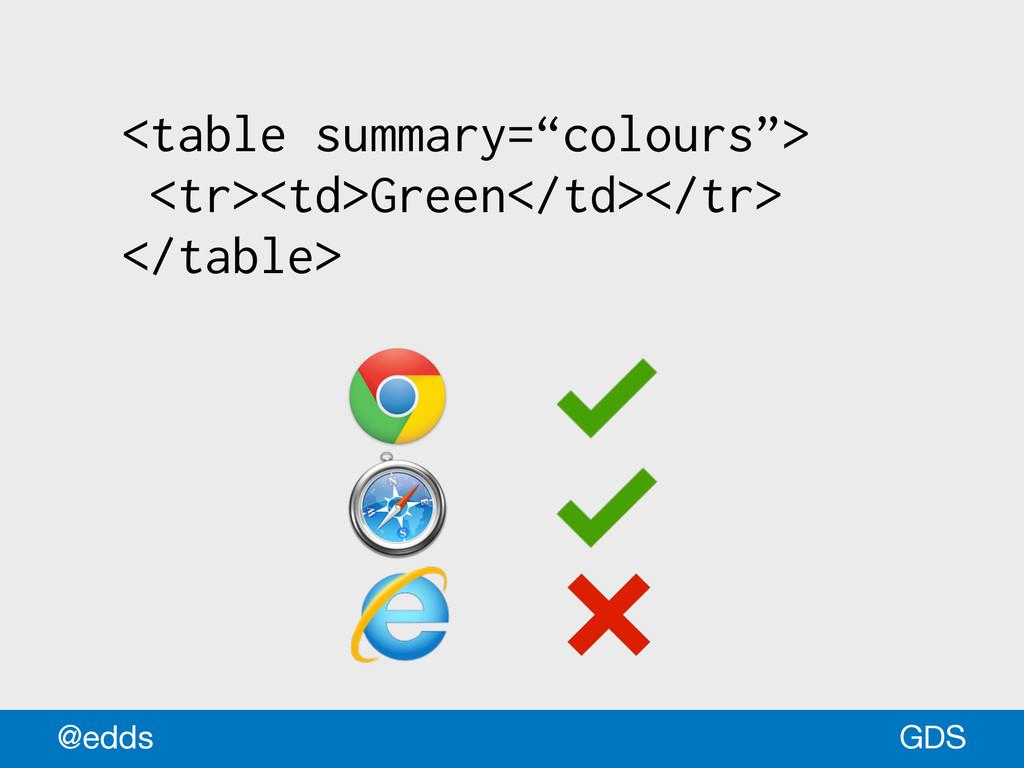 """GDS @edds <table summary=""""colours""""> <tr><td>Gre..."""