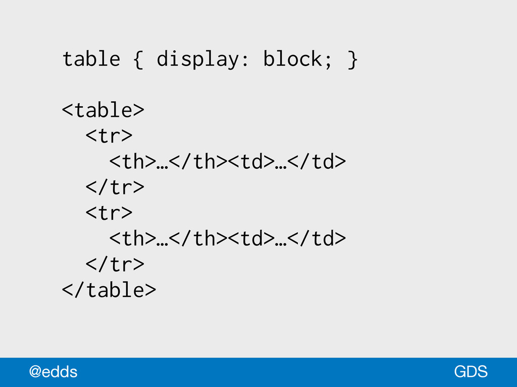 table { display: block; } ! <table> <tr> <th>…<...