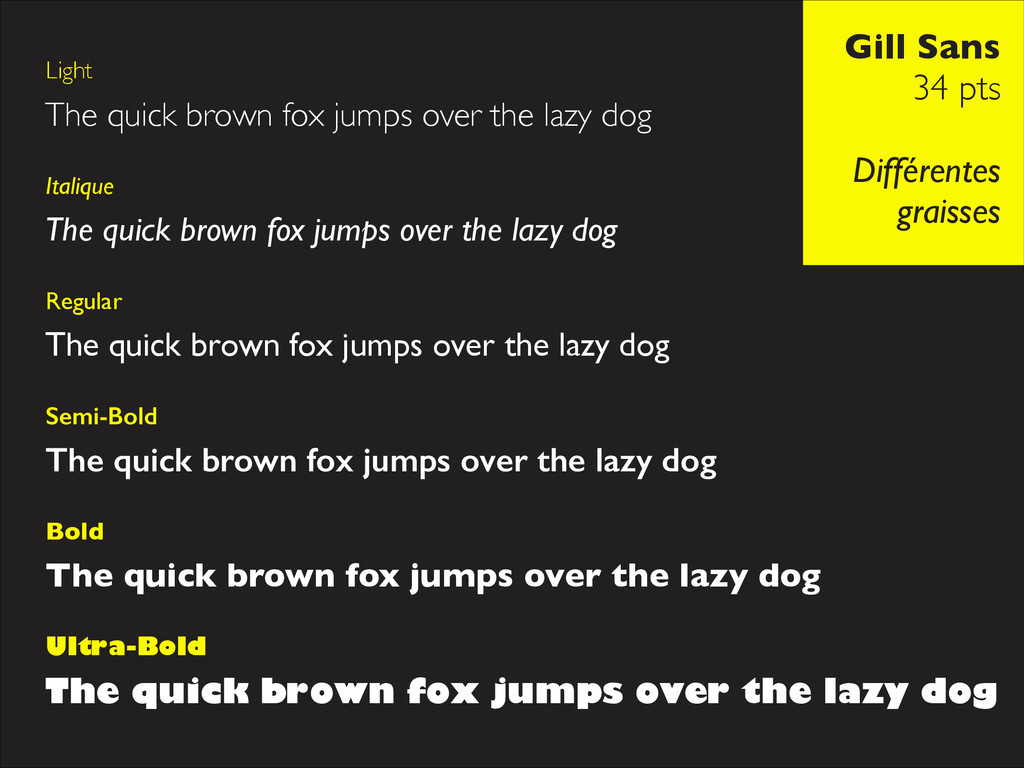 The quick brown fox jumps over the lazy dog Lig...